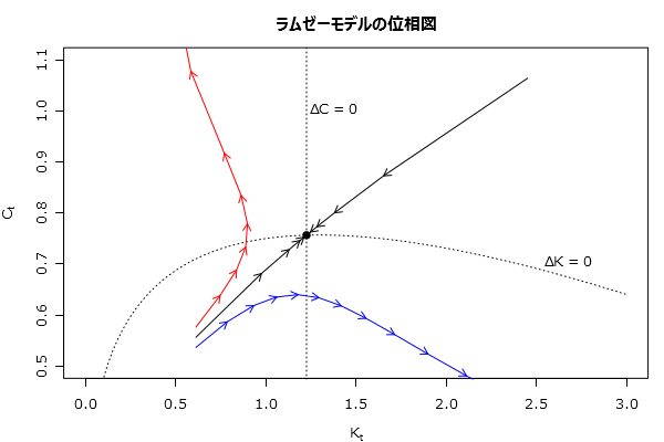 f:id:uncorrelated:20150313151515p:image