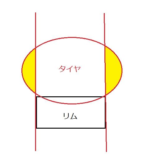 f:id:underbar_shusai:20160812223623j:plain