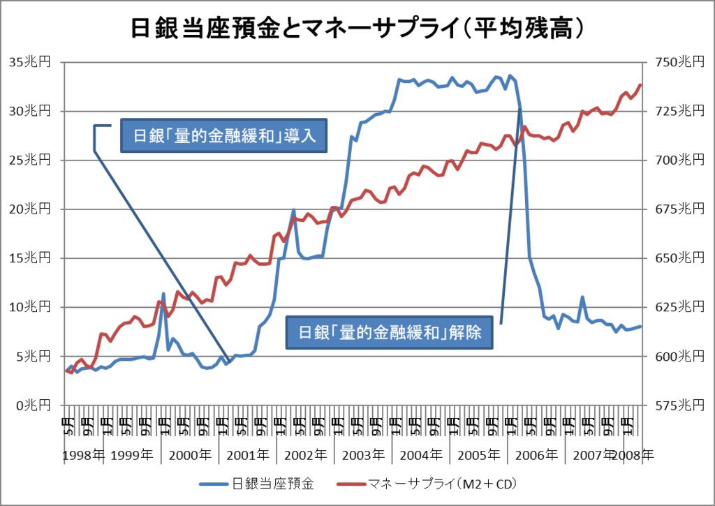 f:id:unemployed-economics:20180927164034p:plain