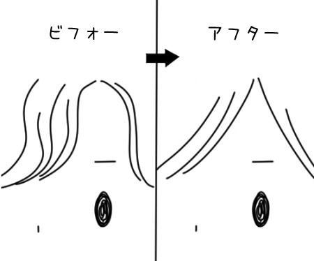 f:id:uni1237:20170525130101p:plain
