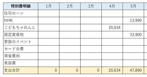 f:id:uni1237:20180110123446p:plain
