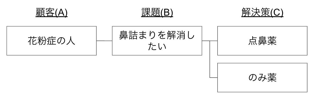 f:id:unifa_tech:20200312101046j:plain