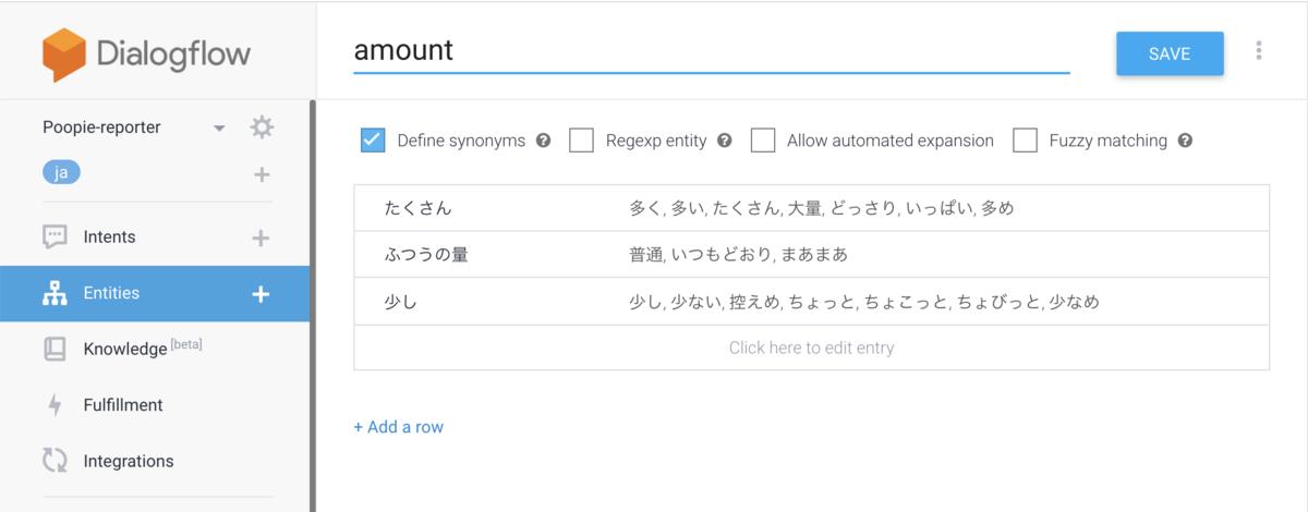 amountのEntity