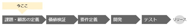 f:id:unifa_tech:20201202160406j:plain