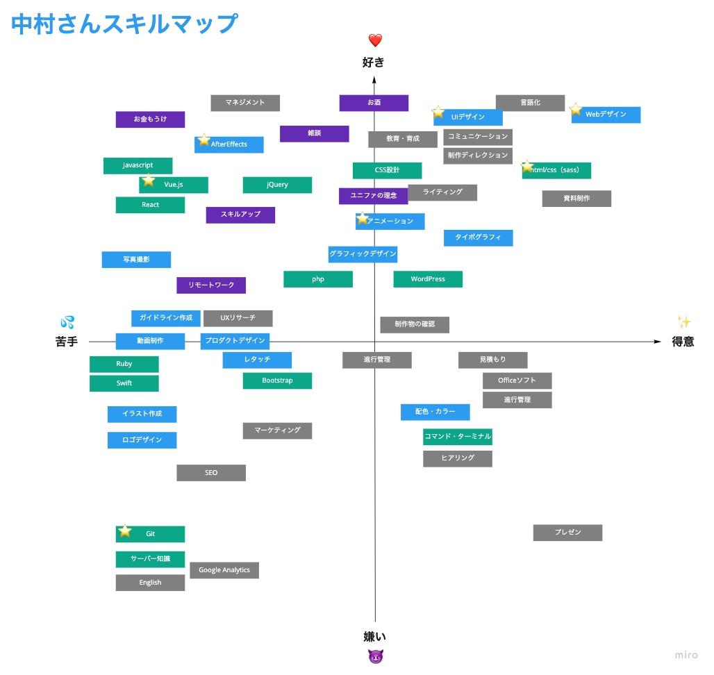 f:id:unifa_tech:20201208212123j:plain