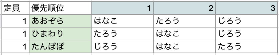 f:id:unifa_tech:20201220230249p:plain