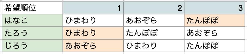 f:id:unifa_tech:20201220232648p:plain