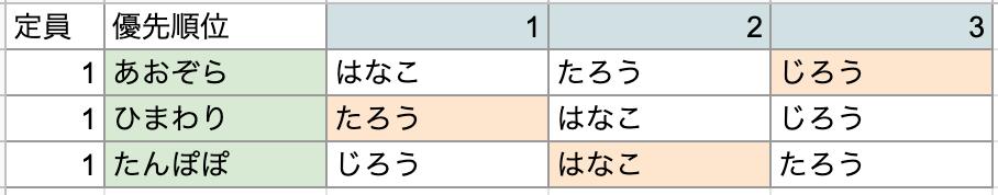f:id:unifa_tech:20201220232720p:plain
