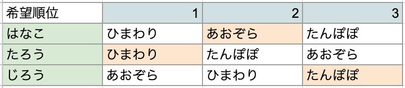 f:id:unifa_tech:20201221013909p:plain