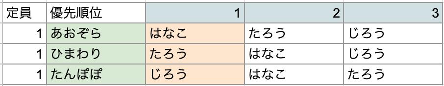 f:id:unifa_tech:20201221013941p:plain