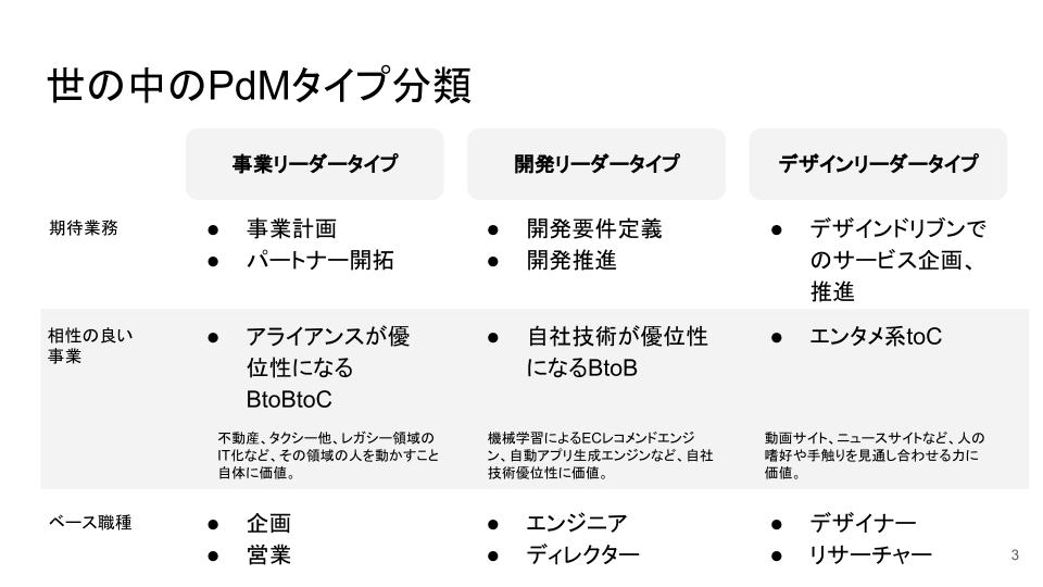 PdMタイプ分類