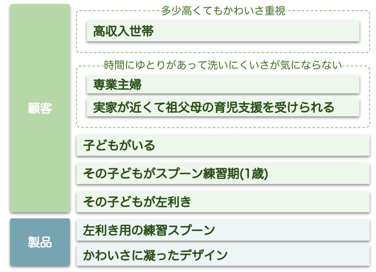 f:id:unifa_tech:20210615222752p:plain