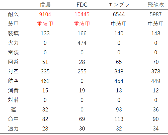 f:id:uniheraction1618:20200921210222p:plain