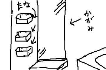 f:id:unikurashi:20160701175114p:plain