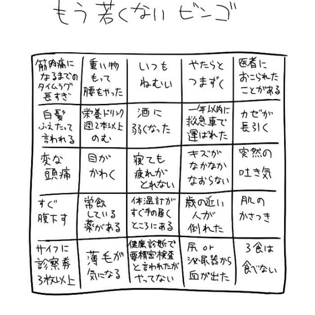 f:id:unikurashi:20160723021832j:image