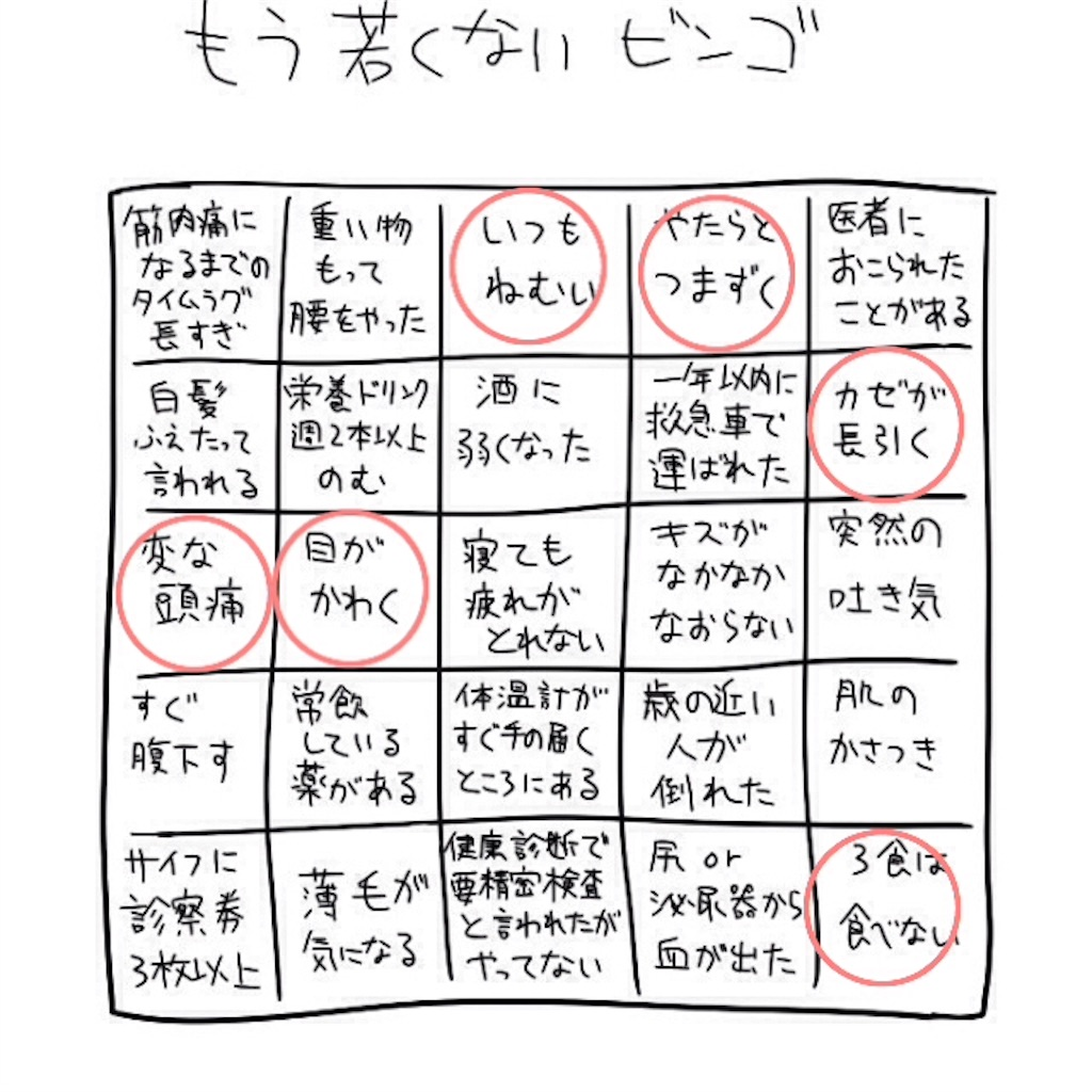 f:id:unikurashi:20160723022018j:image