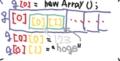 ActionScriptお勉強メモ