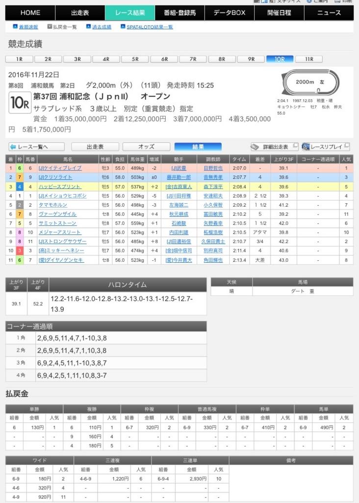 f:id:unkokusaidayo:20161122192920j:plain
