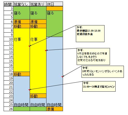f:id:unkomashimashi:20170402154704p:plain