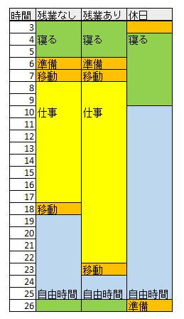 f:id:unkomashimashi:20170402154746p:plain
