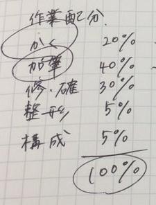 f:id:unkomashimashi:20170402160115p:plain