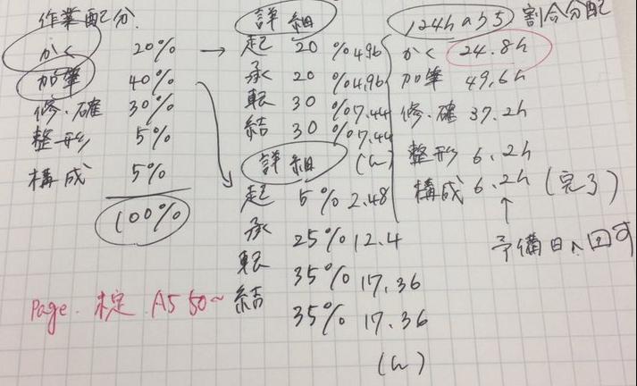 f:id:unkomashimashi:20170402160826p:plain