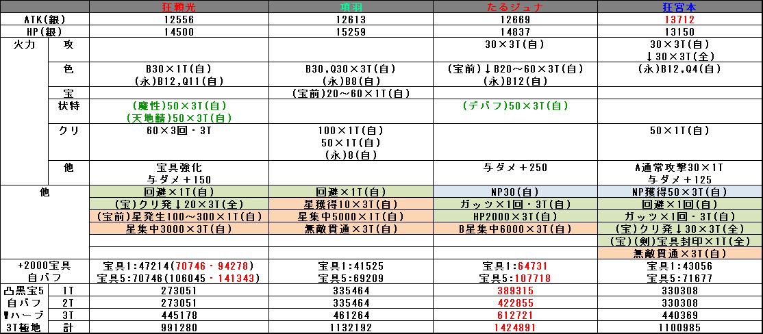 f:id:unlimitedungworks:20201129144109p:plain
