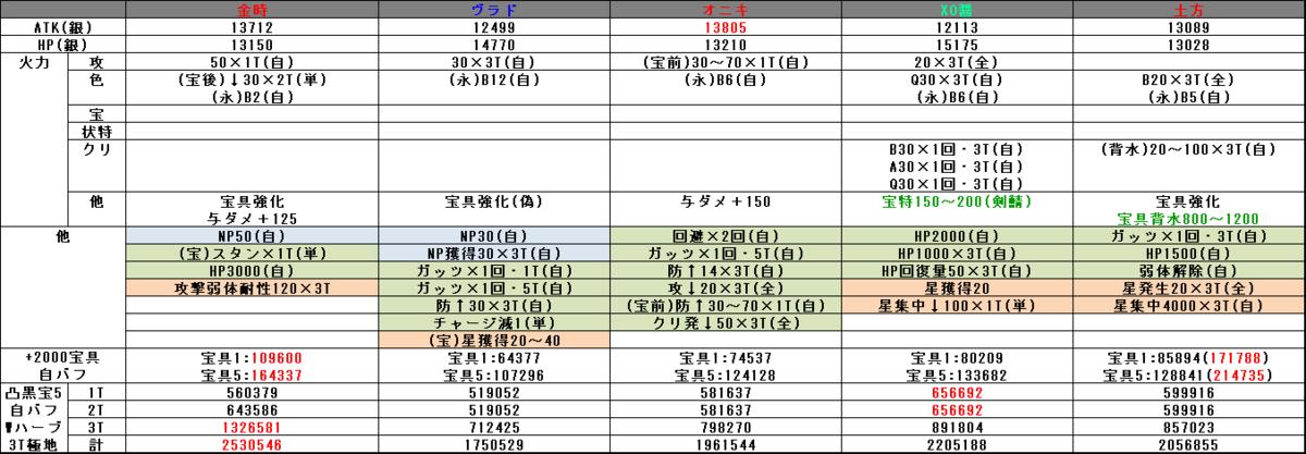 f:id:unlimitedungworks:20201129223516p:plain