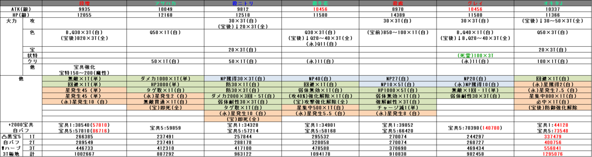 f:id:unlimitedungworks:20201130000737p:plain