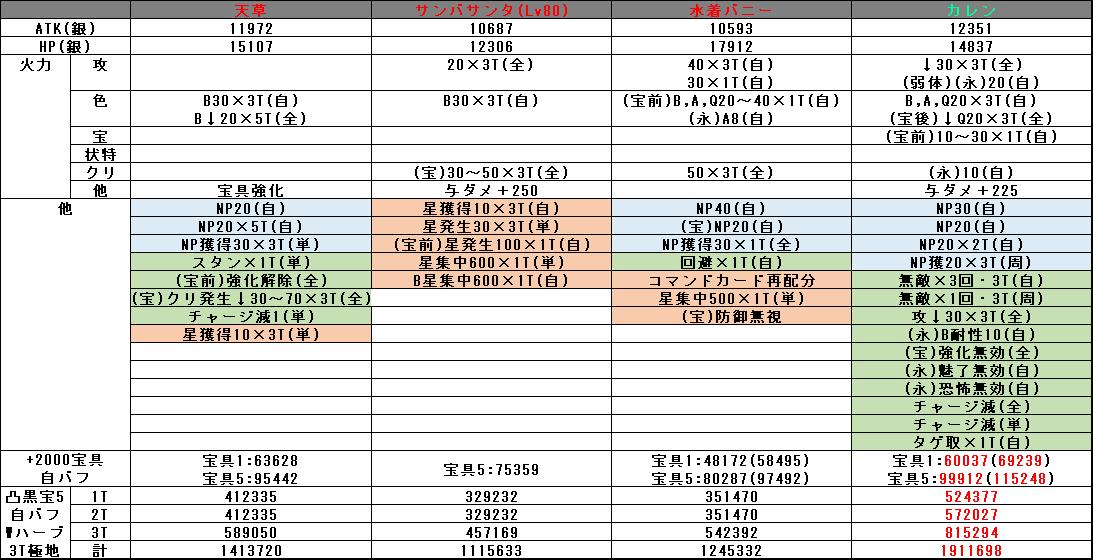 f:id:unlimitedungworks:20210307215358p:plain