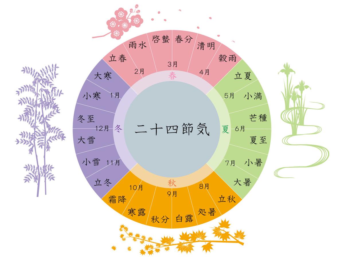 f:id:unmei-wa-kaerareru:20200119160809j:plain