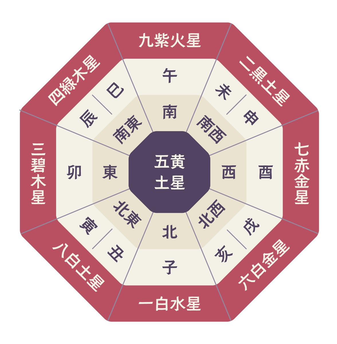 f:id:unmei-wa-kaerareru:20200124192852j:plain