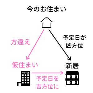 f:id:unmei-wa-kaerareru:20200219182801p:plain