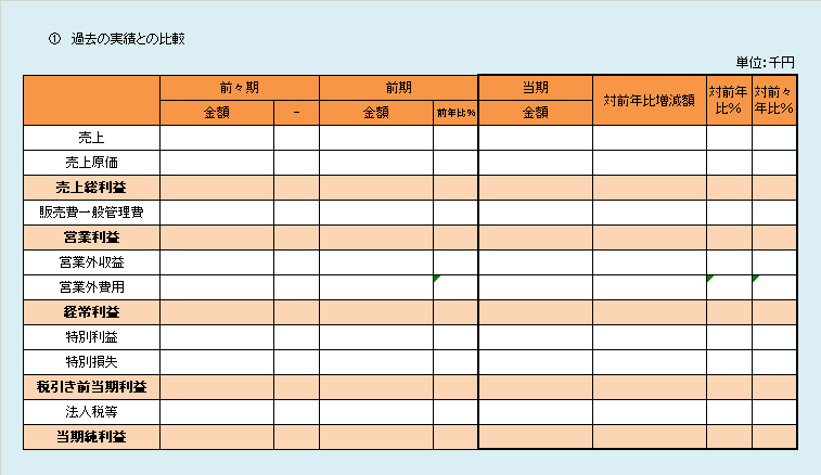 f:id:unnunkannung:20210716114752p:plain