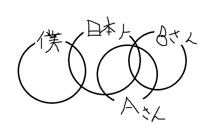 f:id:uno_fktr:20190108041941p:plain