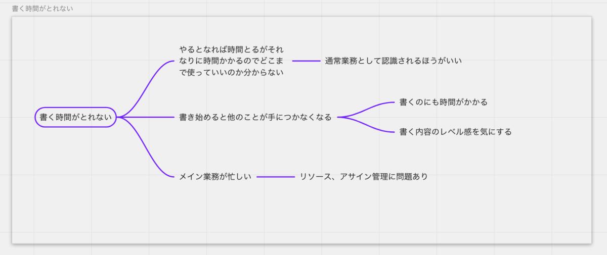 f:id:unsoluble_sugar:20210928173212p:plain