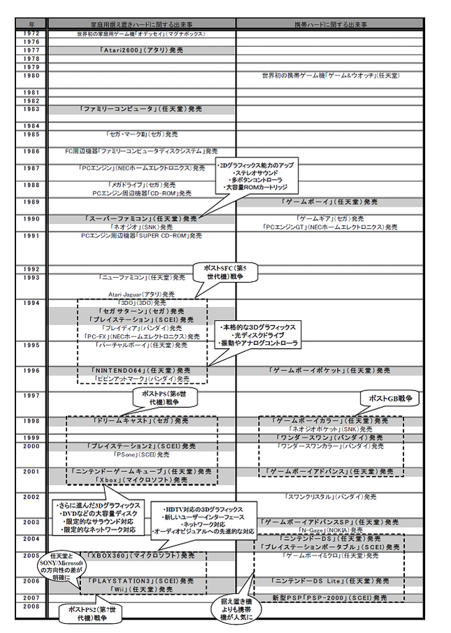 f:id:unsphered:20080717133645p:image