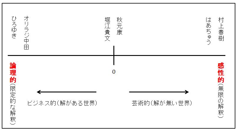 f:id:until30y:20180710170005p:plain