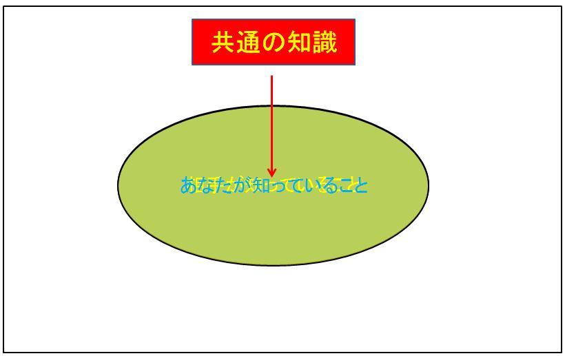 f:id:until30y:20180710201507p:plain