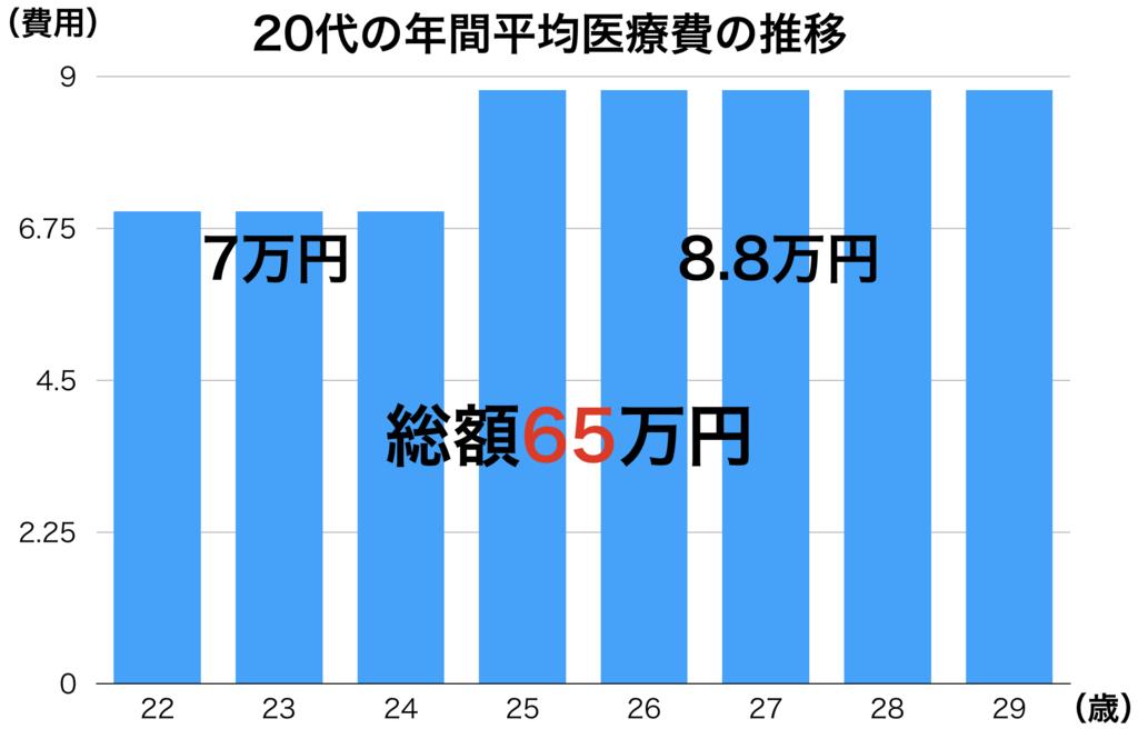 f:id:until30y:20181212201112p:plain