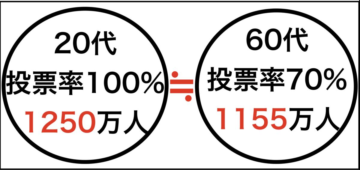 f:id:until30y:20190515182243p:plain
