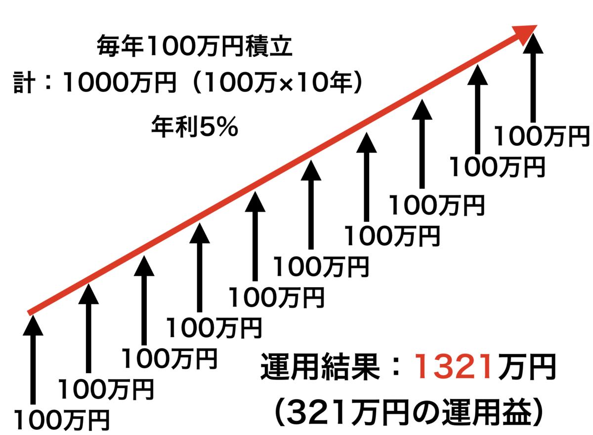 f:id:until30y:20200703012936p:plain