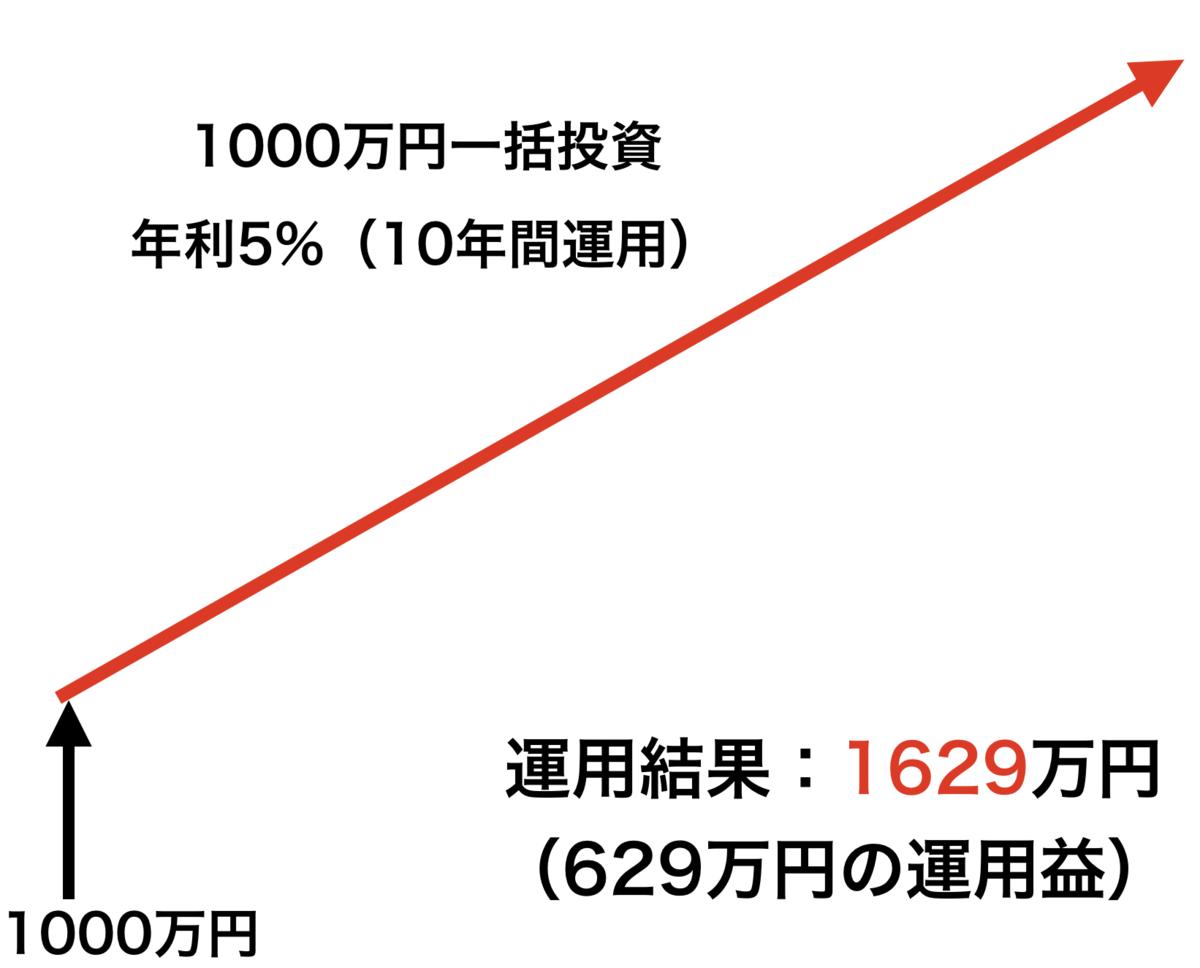 f:id:until30y:20200703012949p:plain