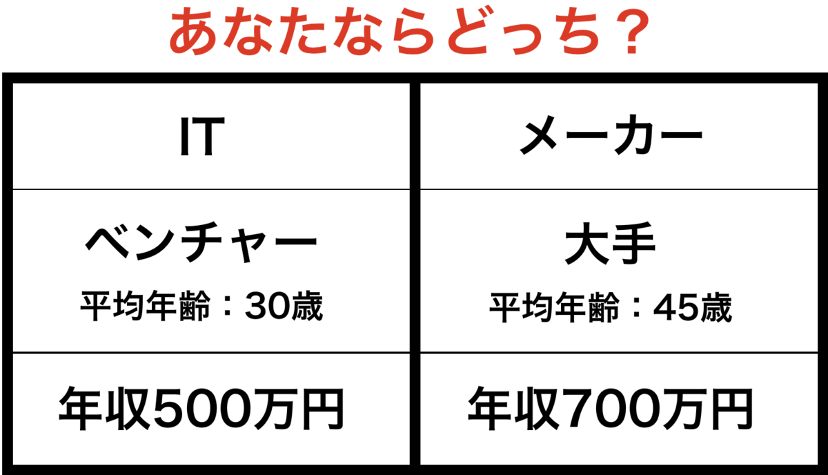 f:id:until30y:20210318142448p:plain