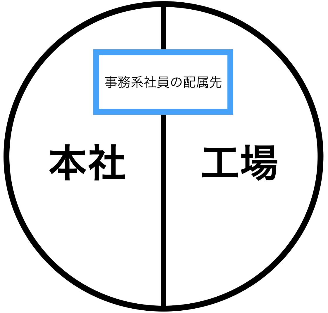 f:id:until30y:20210321180140p:plain