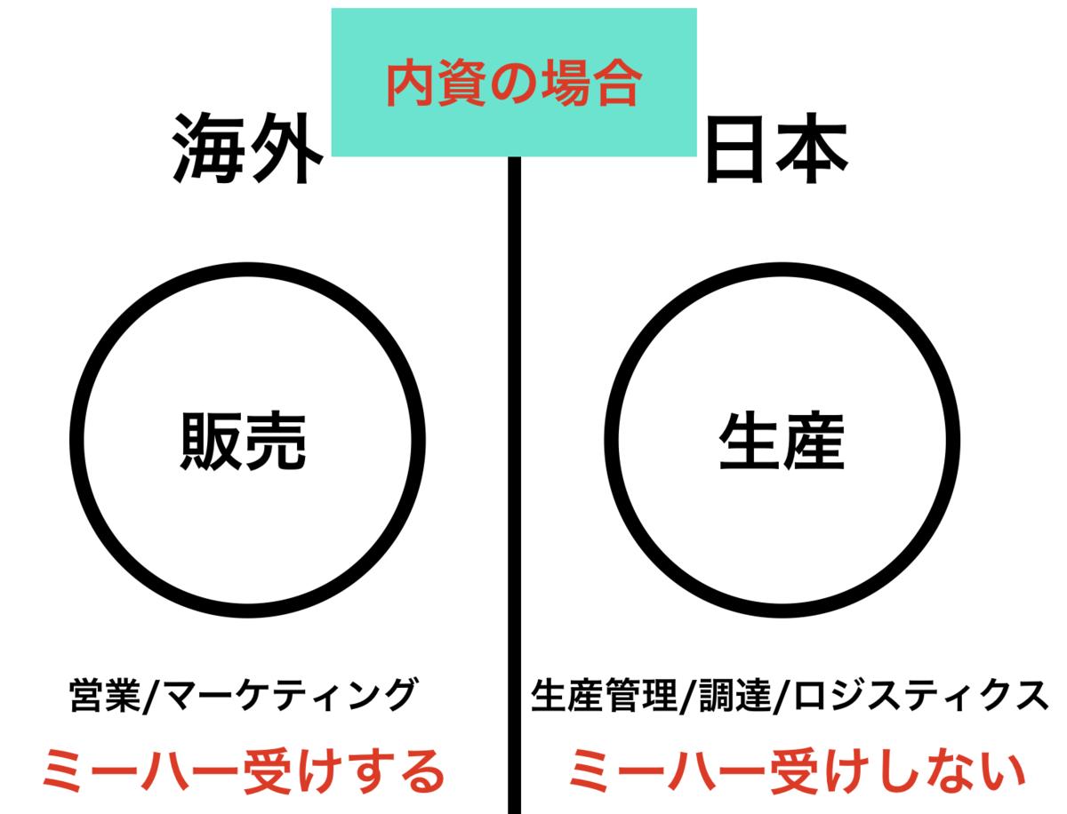f:id:until30y:20210321221058p:plain