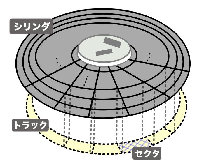 f:id:unyamahiro:20180501113713p:plain