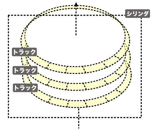 f:id:unyamahiro:20180503143126j:plain