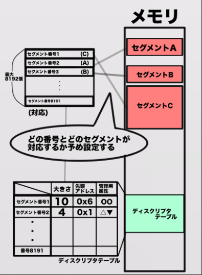f:id:unyamahiro:20180504163812p:plain