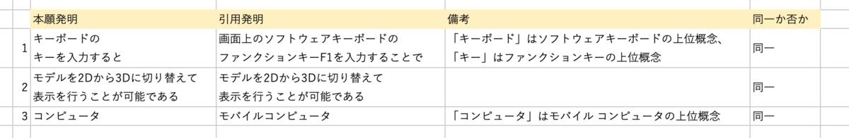 f:id:unyamahiro:20210114143604p:plain